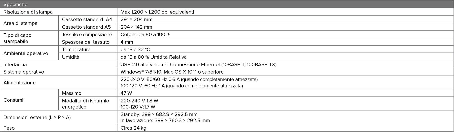 bt-12-specifiche