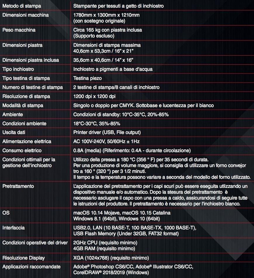 gtx_pro_bulk_scheda_tecnica