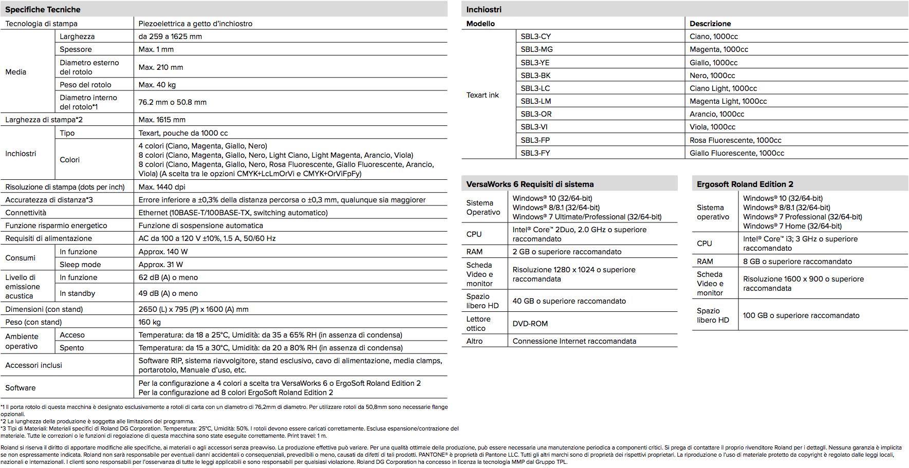 roland-texart-rt-640m-scheda
